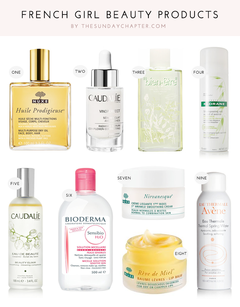 best french skincare brands