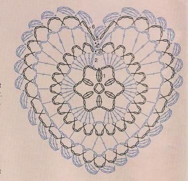 Crochet heart diagram only crochet hearts pinterest croch crochet heart diagram only ccuart Images
