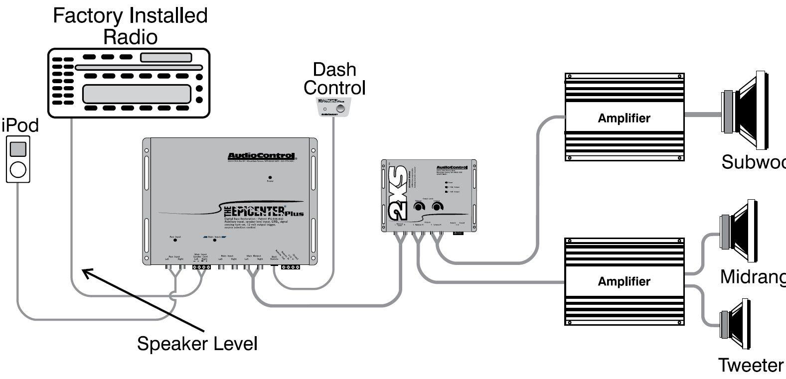 Car Diagrams On Car Images Free Wiring Diagrams Car Audio Systems Car Audio Audio Design