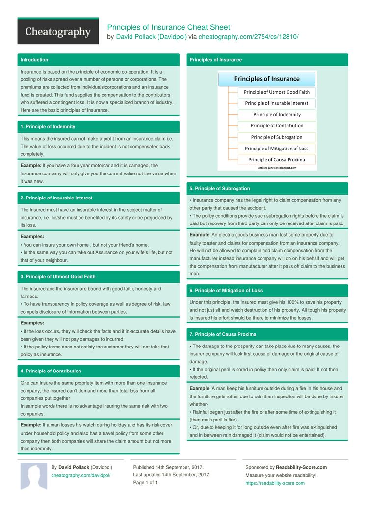 Principles Of Insurance Cheat Sheet By Davidpol Http Www