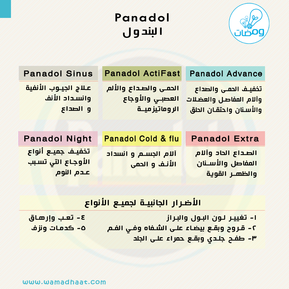 الأضرار الجانبية تنتج عن الإكثار من إستخدام البندول Panadol المصدر موقع بندول الرسمي Www Panadol Com Abdullah Faris صورة Boarding Pass Airline Travel