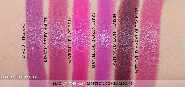 R) MAC Amplified Creme in Up The Amp, Revlon Super ...