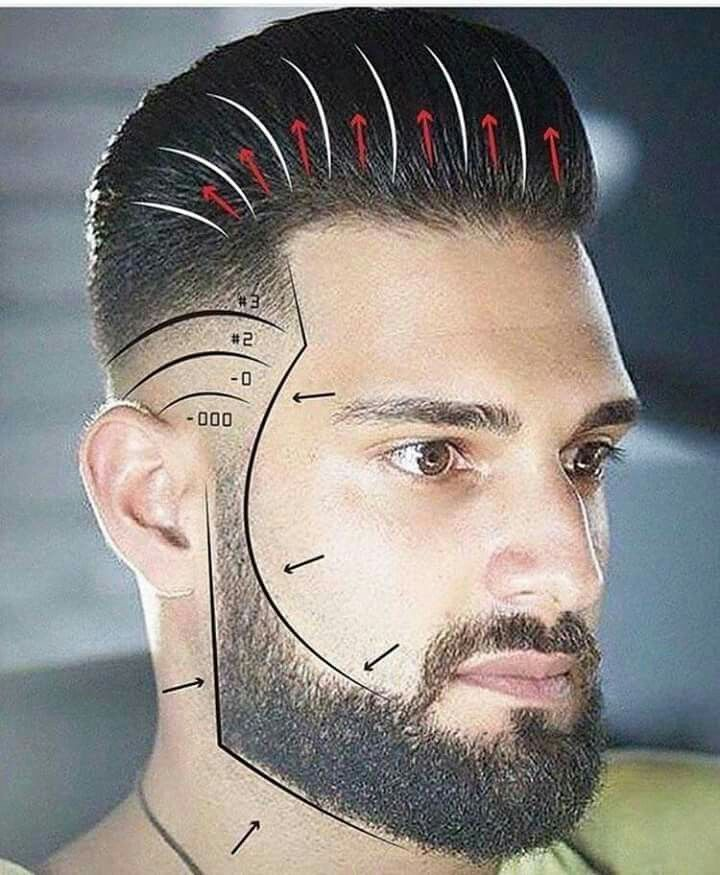 Pin By Denee Pena On Barber Life Cut Ideas Hair Cuts