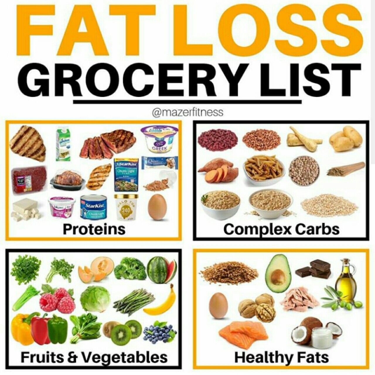 why you need fat in your diet
