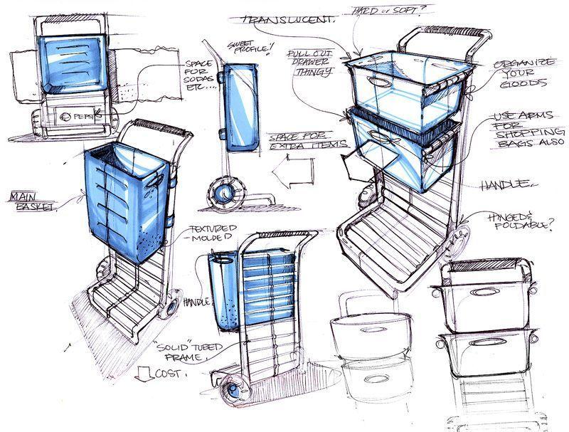 #industrialdesign Ddrawings awesome