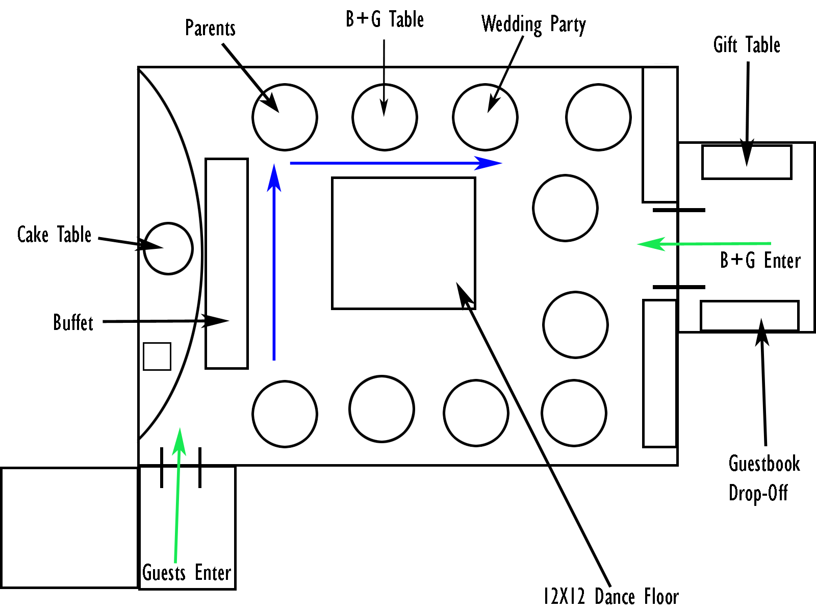 banquet table setup template