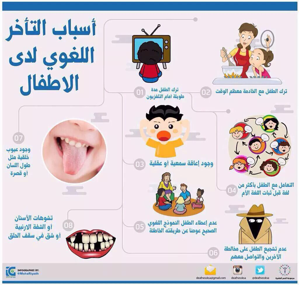 اسباب التأخر اللغوي عند الاطفال Kids Education Baby Education Childrens Education