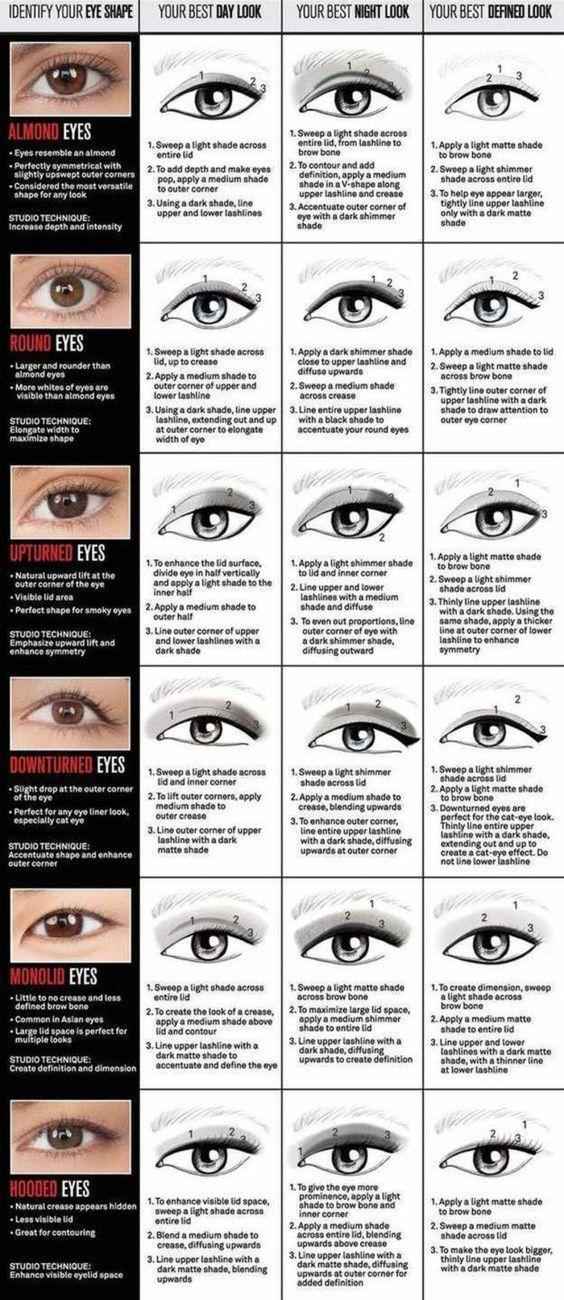 00 utile conseil leçon de maquillage maquillage paupiere selon le type de vos yeux