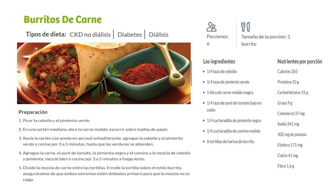 Recetas para dieta renal