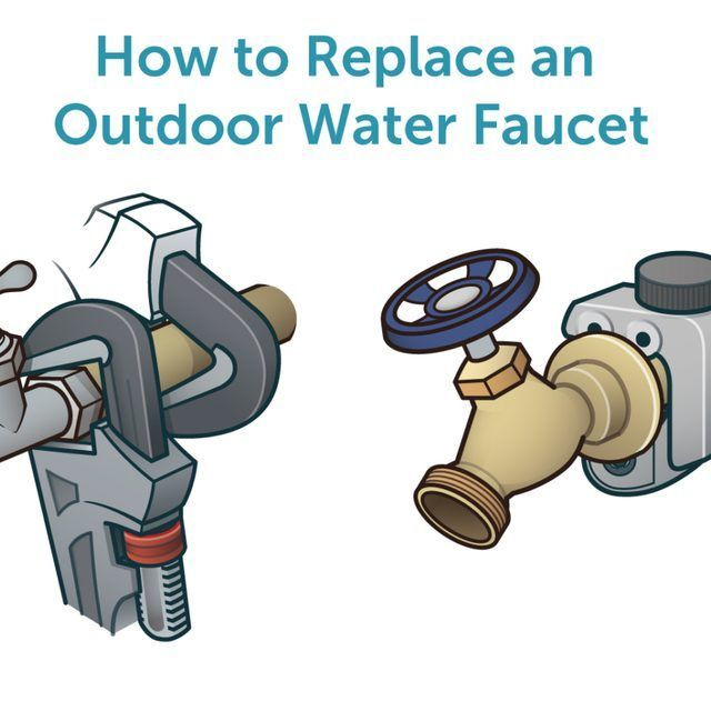 How To Replace An Outdoor Water Faucet Diy Repair Plumbing