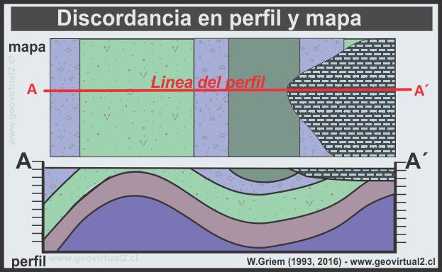 MAPEO GEOLOGICO PDF DOWNLOAD