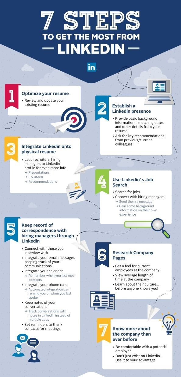 awesome 7 Steps to Get the Most from Linkedin Digital marketing