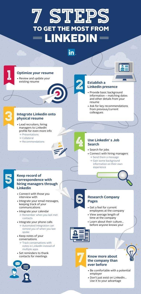 Dougleschan Official Website Marketing numérique