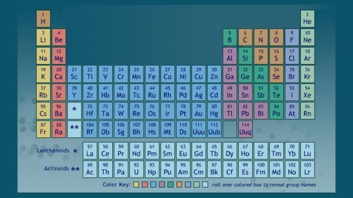 Interactive Periodic Table Hover over element to  - best of periodic table zr
