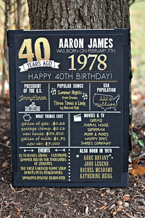 Printed 40th Birthday Poster Back In 1978 What Hened Decorations Black And Gold Party Decor Vintage