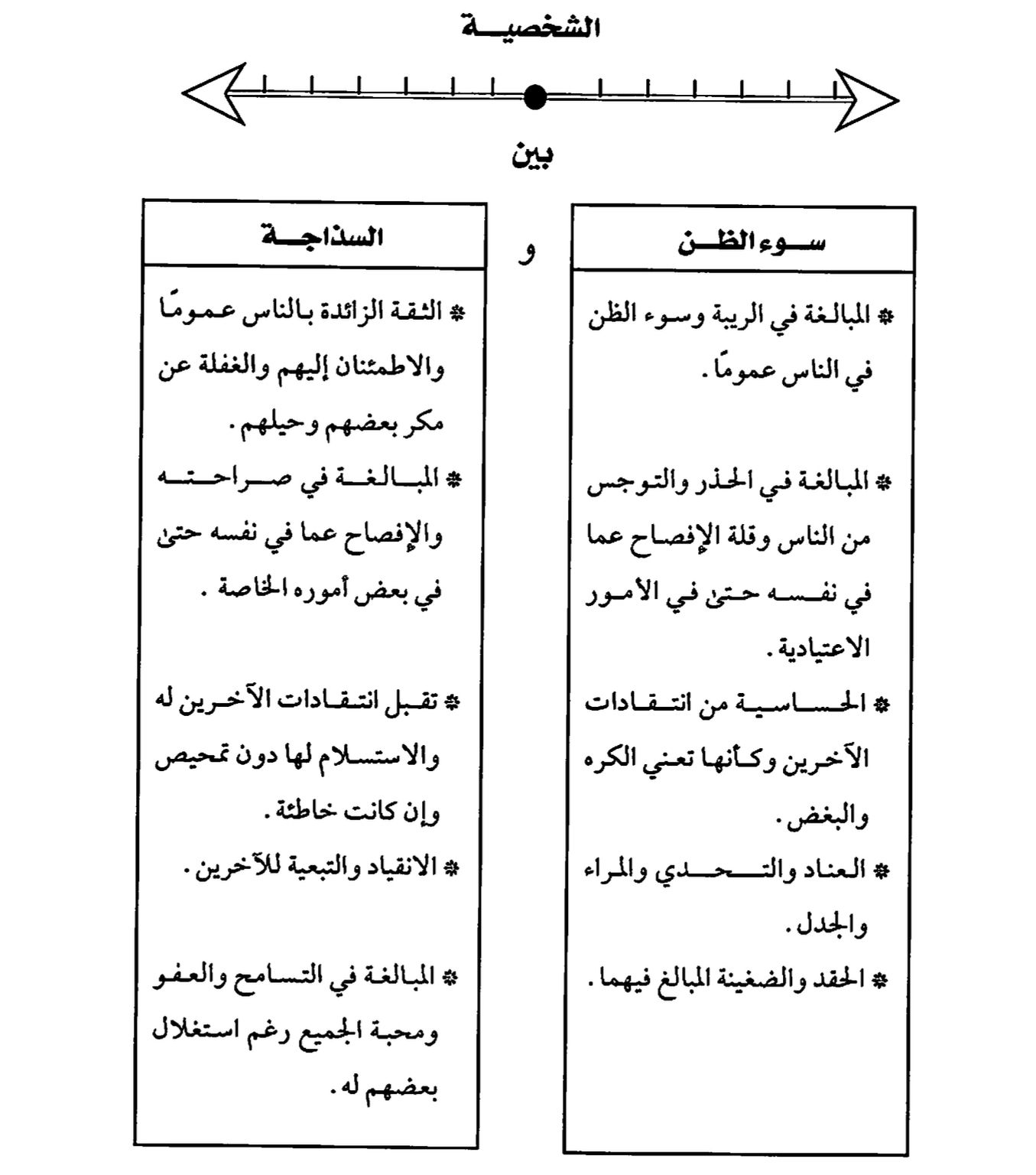 Pin By Omar Mehany On Readsمما قرأت Bullet Journal Journal