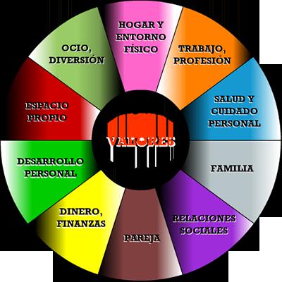 Las Mejores 49 Ideas De Empresas Familiares Empresas Familia Empresa