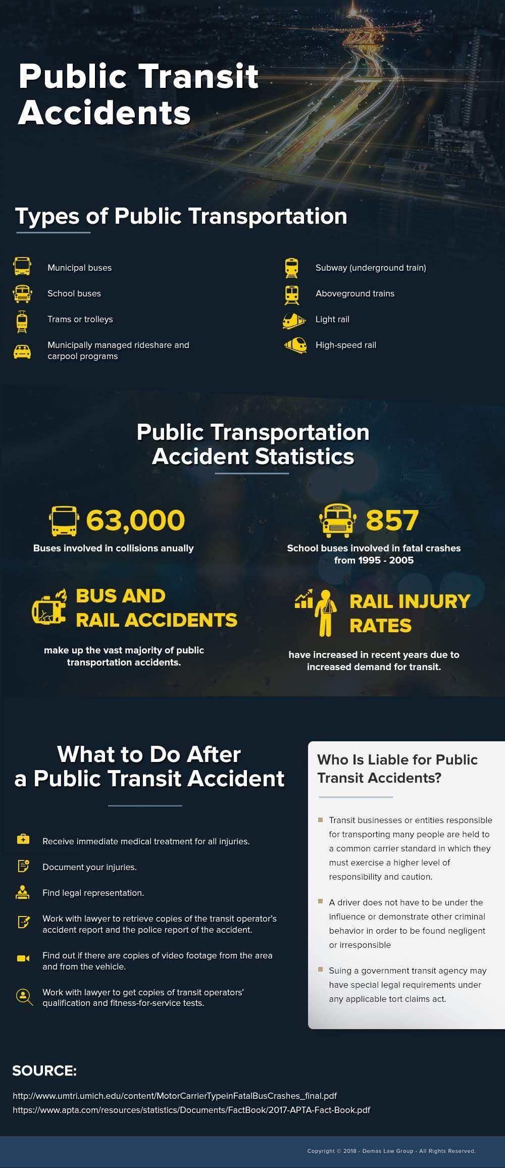 Public Transit Accidents infographic Public