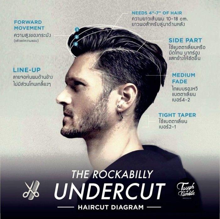 Frisuren Männer 60Er Frisuren Männer Pinterest Fine Hair