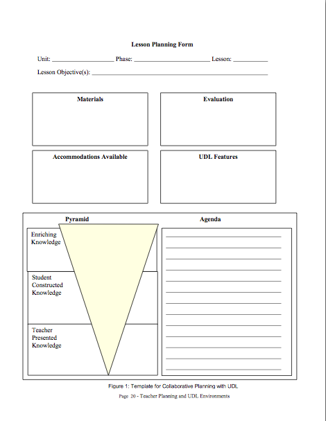 Barriers In Lesson Planning Universal Design For Learning In HCPSS - Project based learning lesson plan template