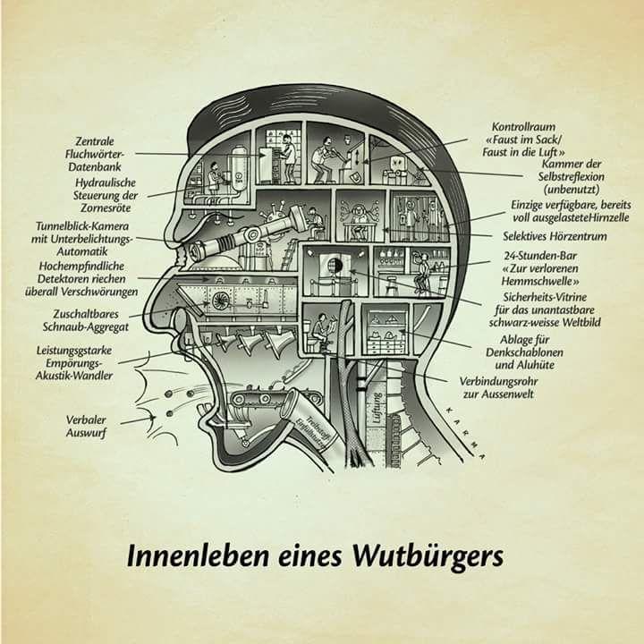 Marco Ratschiller Gewährt Uns Passend Zum Tag Der Deutschen