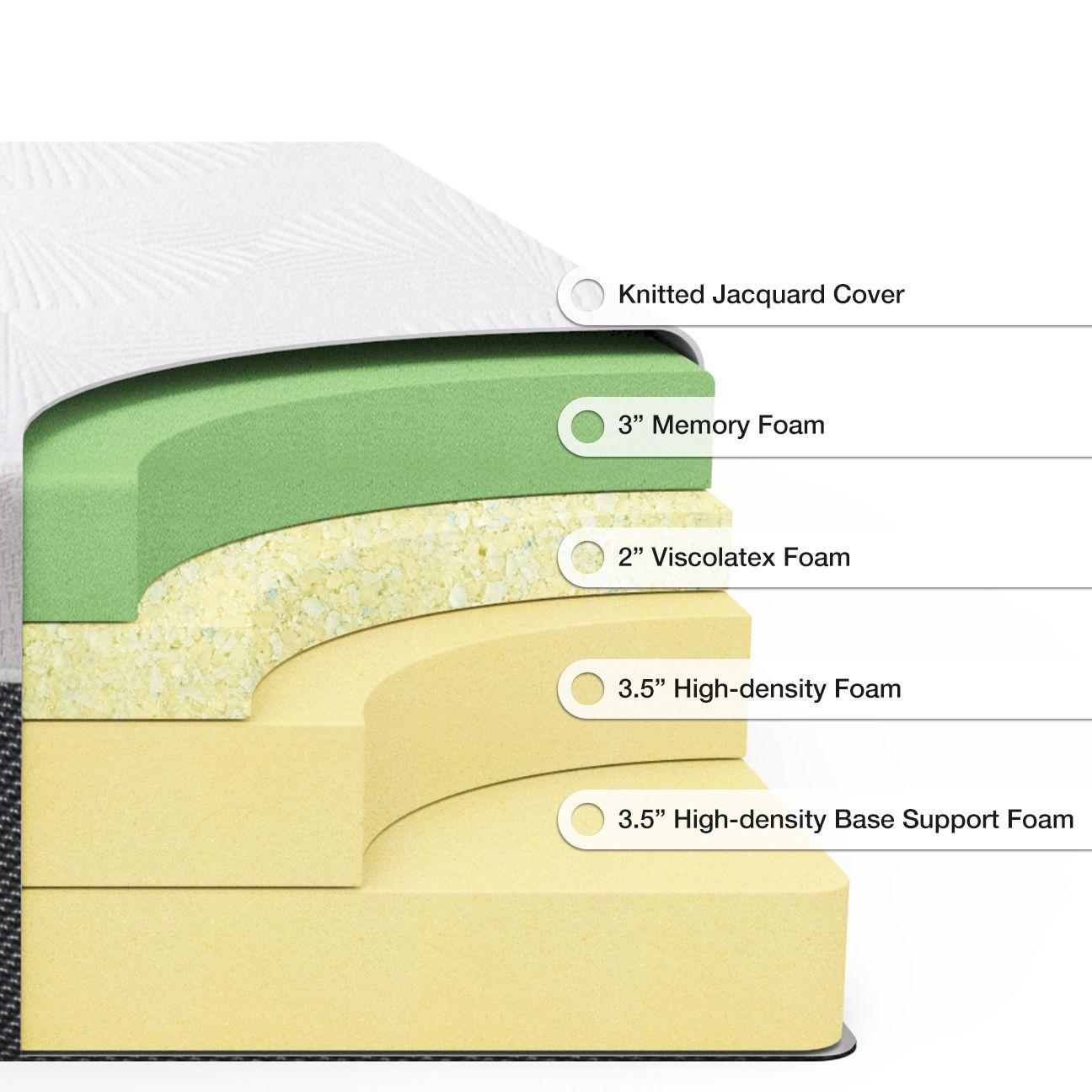 Spa Sensations By Zinus 12 Inch Eco Sense Memory Foam Mattress Inch Zinus Spa Spa Sensations Memory Foam Mattress Foam Mattress