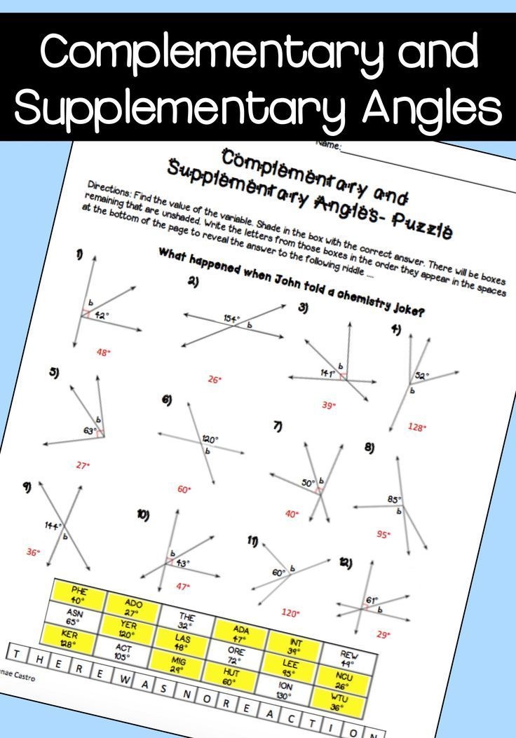 Complementary and Supplementary Angles practice activity ...