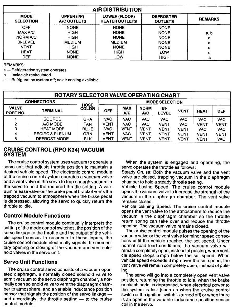 ac vacuum lines - Page 2 - GM Square Body - 1973 - 1987 GM