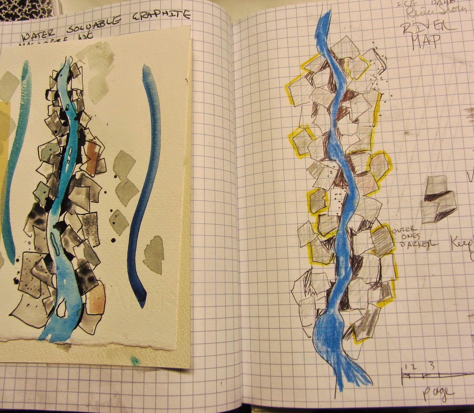 Art First, Science Second: Riparian Zone Transitions From Sketches to Textiles