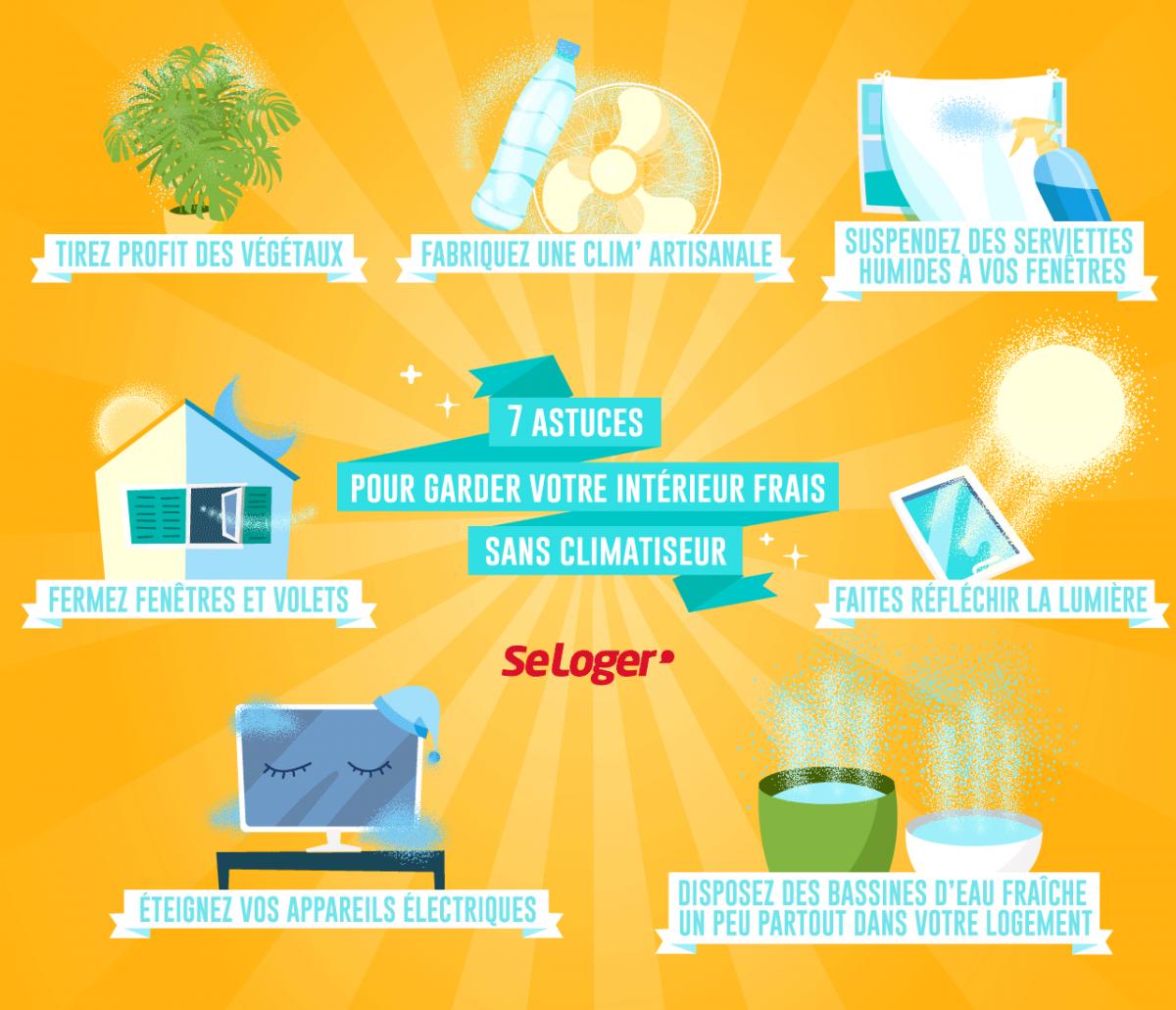 Rafraichir Une Pièce Sans Climatisation canicule : 7 conseils pour garder votre intérieur frais sans