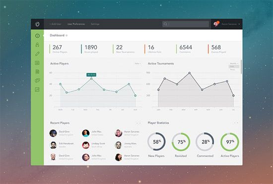 20 Free Dashboard UI Mockups Graphs, Diagrams, Charts and - graphs and charts templates
