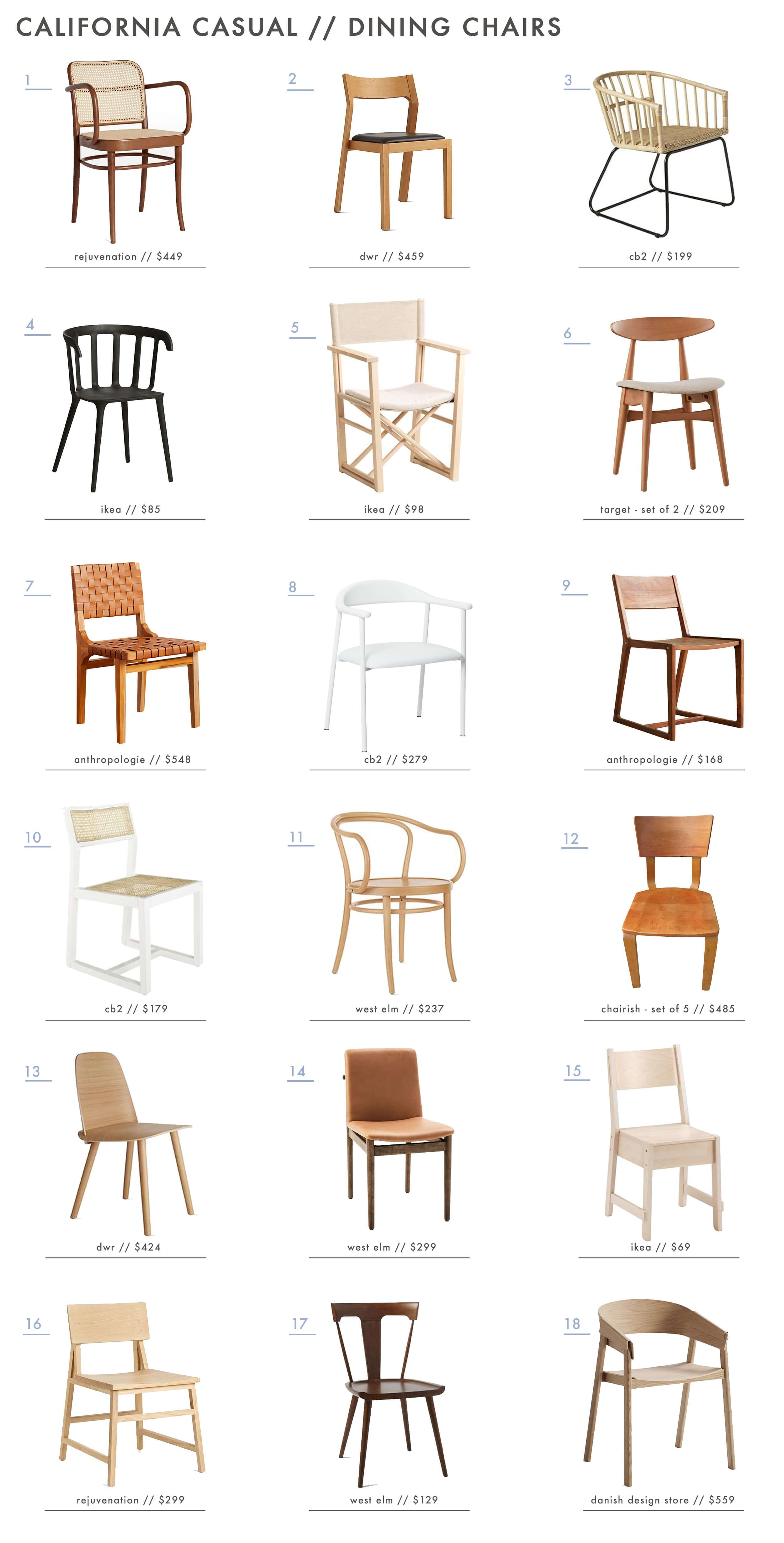 U0027Effortless Expensiveu0027 Style Roundup: Dining Chairs