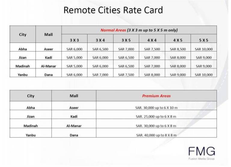 Download Pack Of 25 Rate Card Templates In 1 Click Card Templates Templates Word Template