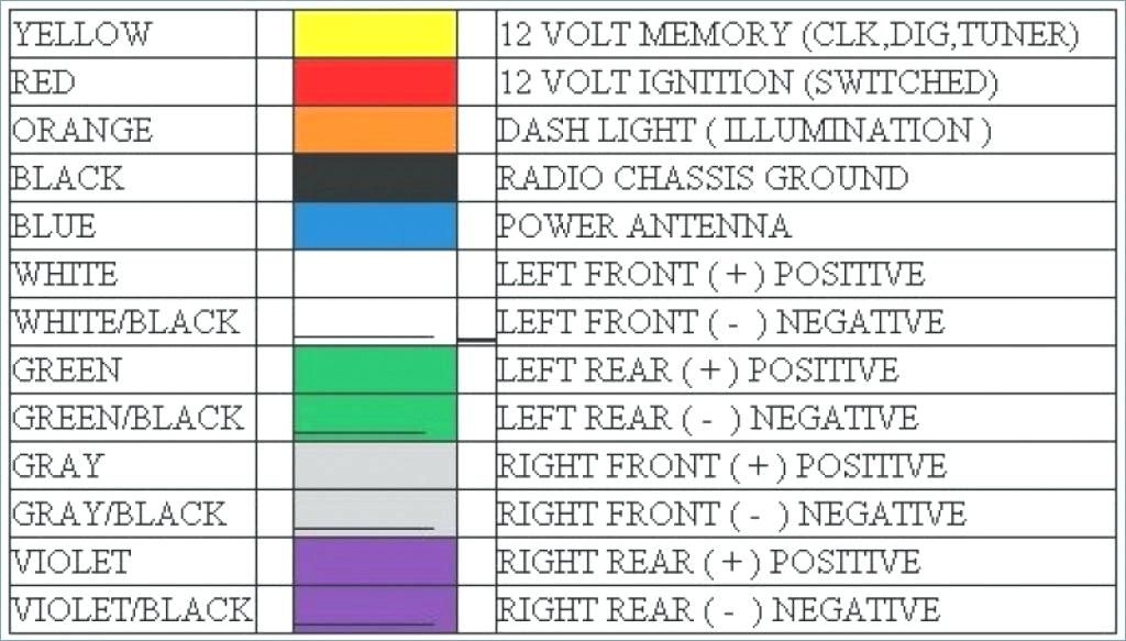 Ford Stereo Wiring Color Codes - Wiring Diagram Table | Pioneer car stereo, Car  stereo systems, Car audio | Ford Factory Radio Wiring |  | Pinterest