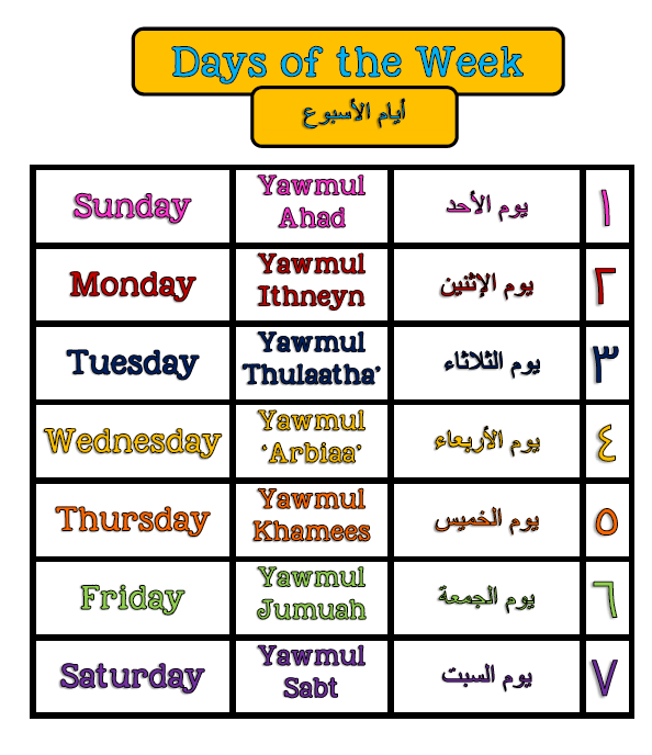Hijri Islamic Calendar Wall Bulletin Board Display Sets Arabic English Tj Homeschooling Islamic Calendar Bulletin Board Display Kids Calendar