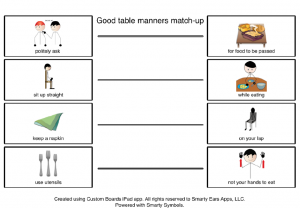 Table Manners Visual Templates Table Manners Manners Table