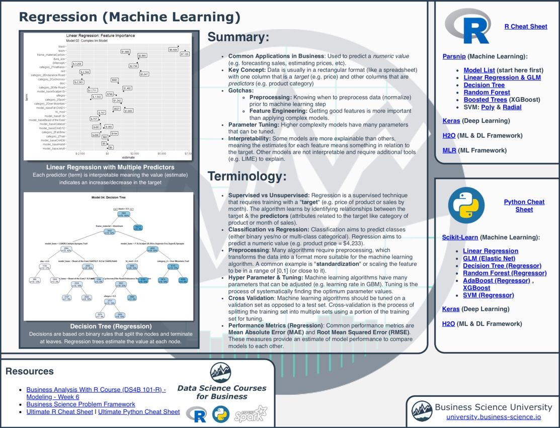 Machine Learning For Regression Cheat Sheet Machine Learning