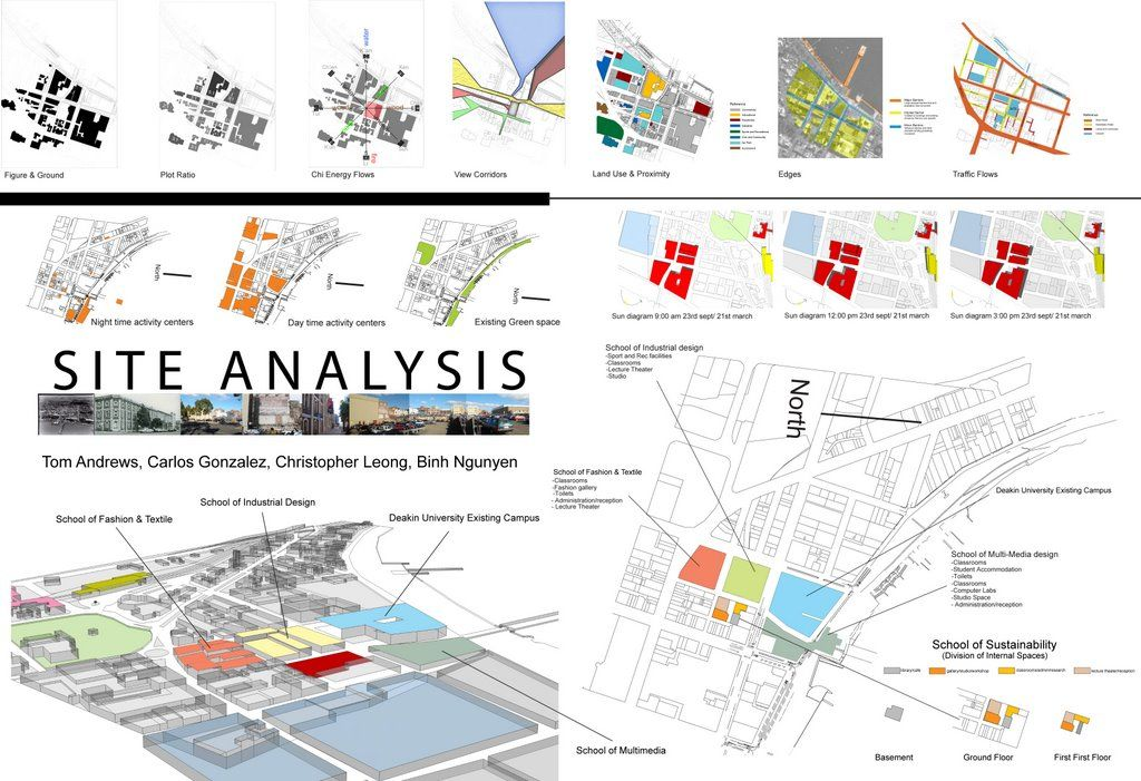 Site analysis and conclusion google search for Architecture sites
