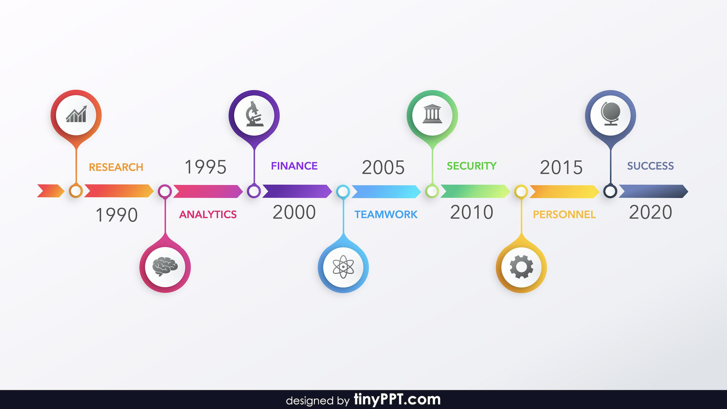timeline powerpoint template free infographic templates design
