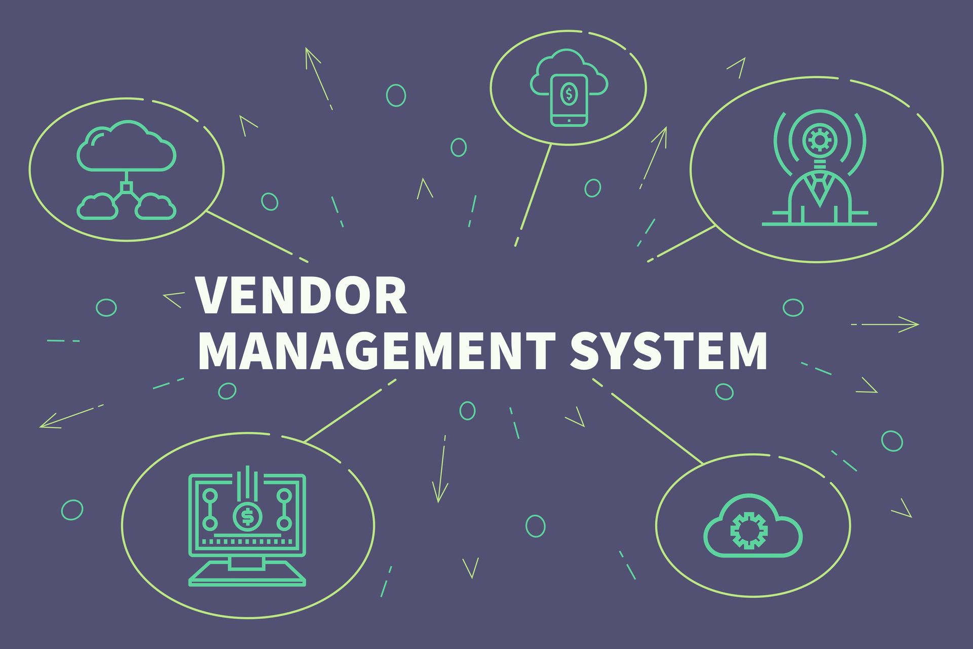 Top Vendor Management Tools To Simplify Administration Workforce Management Business Management Management Skills