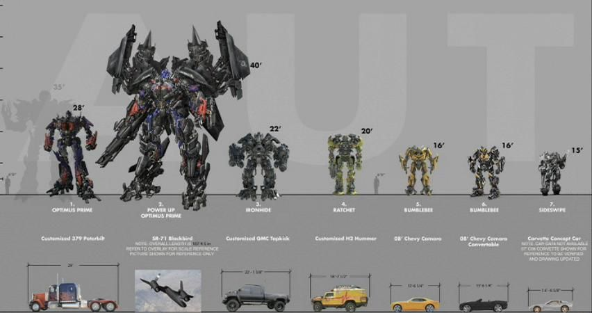 Bumblebee from Transformers 3 | Transformers, Transformers ...