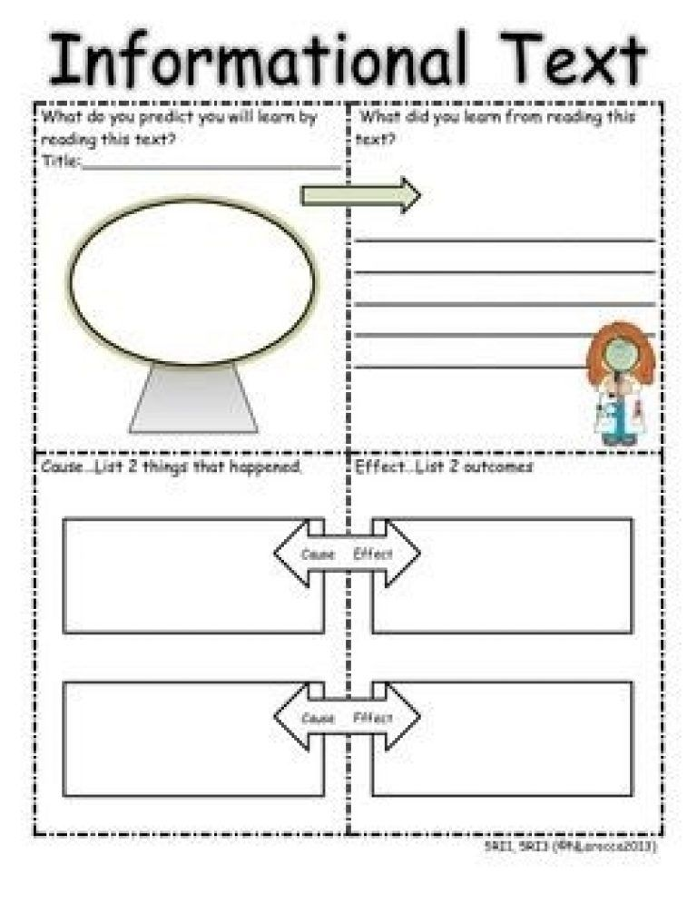 Best S Informational Text Graphic Organizer