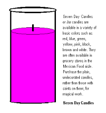 Image result for candle magic