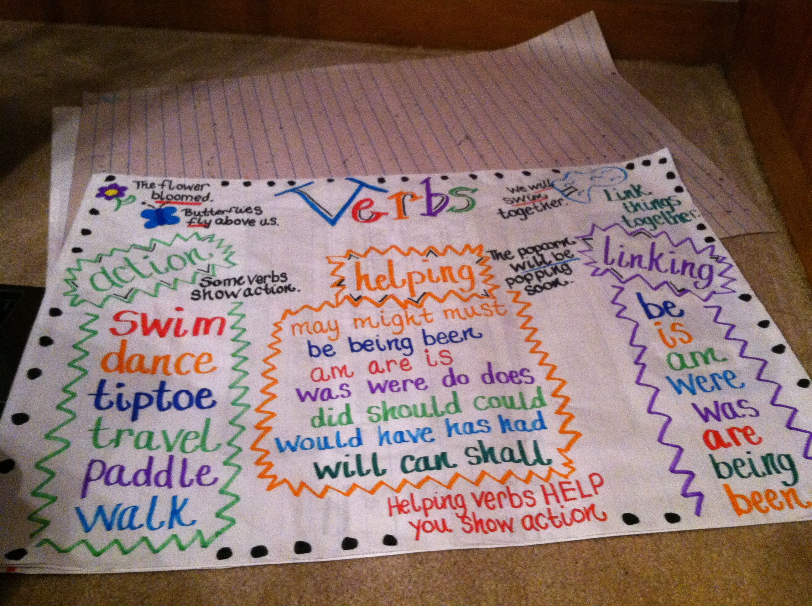 Helping Verbs Worksheet Chart