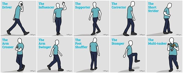 Be Aware Of Personal Walking Style Other Pinterest