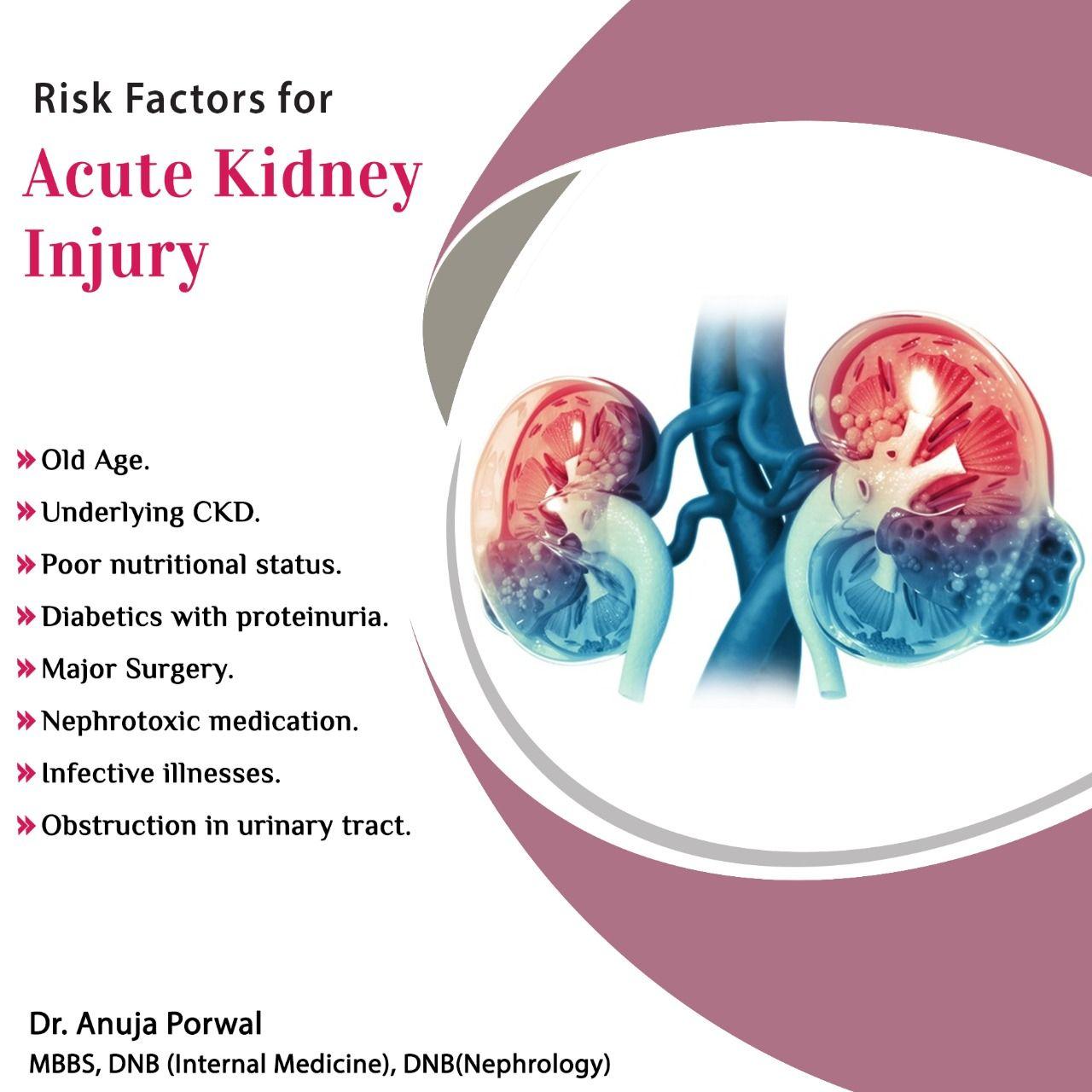 Risk Factors For Acute Kidney Injury In 2020 Acute Kidney Injury Acute Renal Failure Risk Factors
