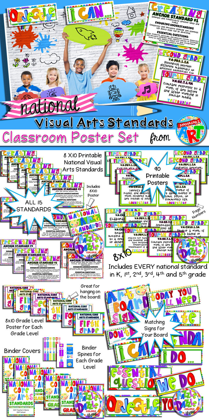 National Visual Arts Standards Classroom Poster Set for