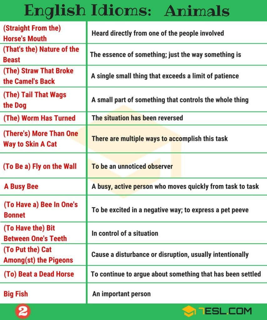 List if Idioms A to Z with examples and meanings English ...