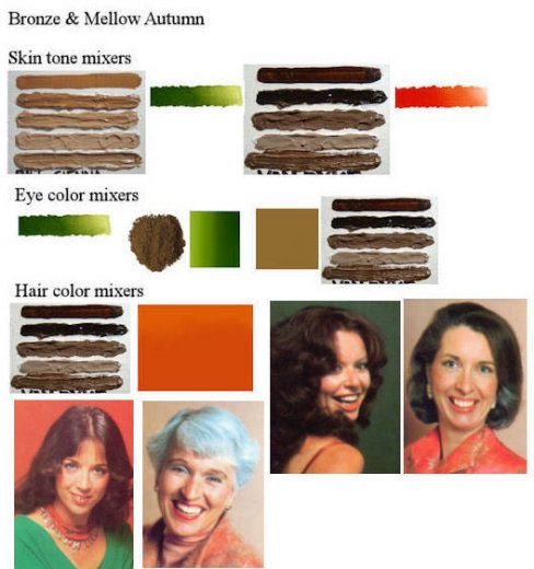 AUTUMN COLORATION Bronze And Mellow Autumn Skin Tone Color