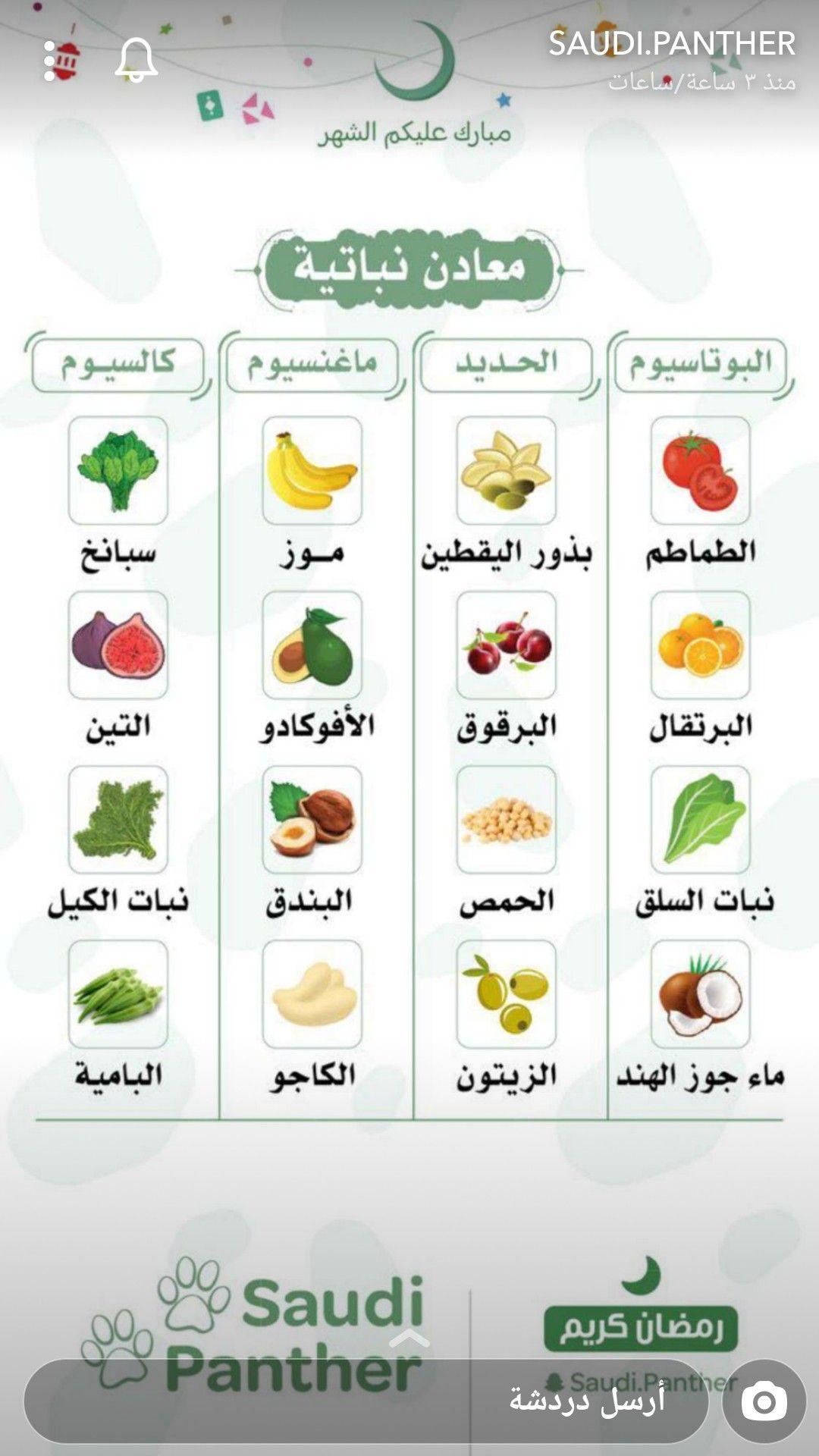 Pin By Sadk On فيتامينات Workout Food Healthy Life Health